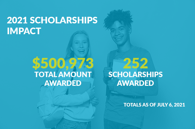 2021 scholarships numbers