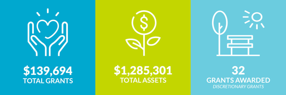 $139,694 total grants. $1,285,301 total assets. 32 discretionary grants awarded.